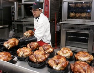 costco chicken 300x234 Inflation Forecast