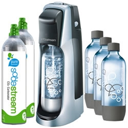 sodastream pic Spritzers & Language