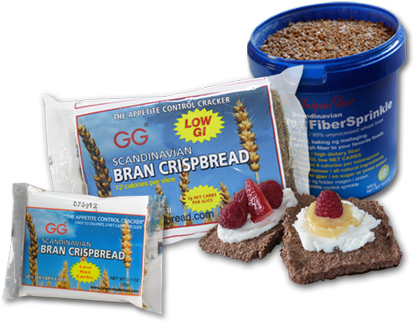 bran crispbread Some Fun (Free) Exercise Routines (Videos)